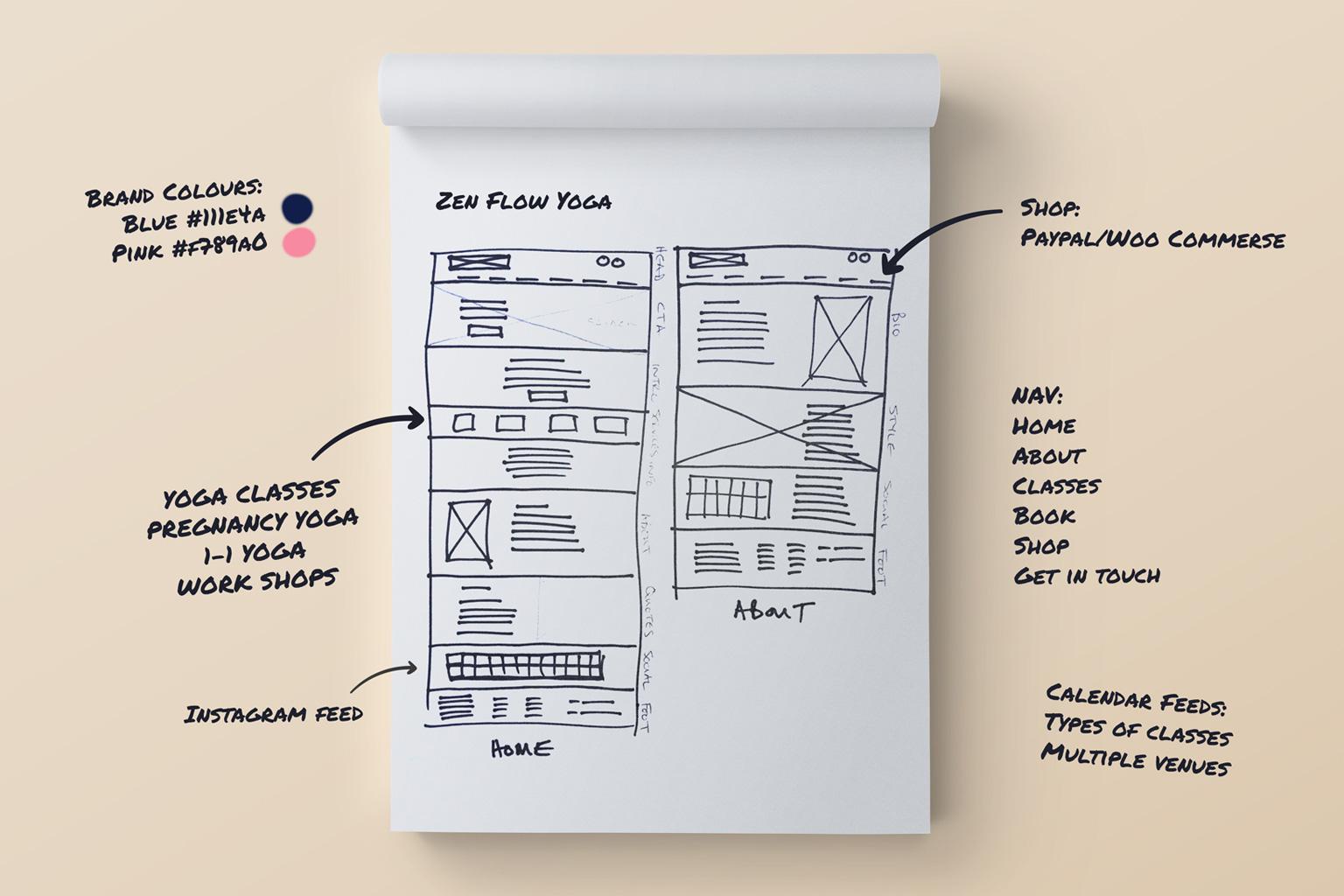 zfy-web-wireframe